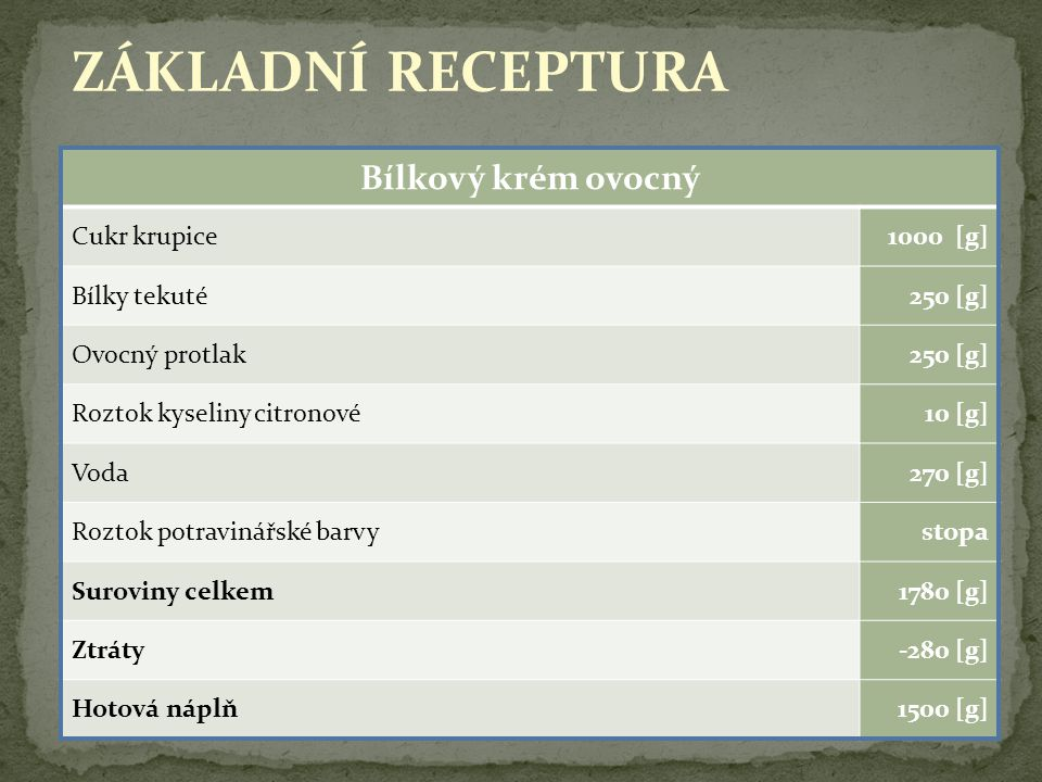 ZÁKLADNÍ RECEPTURA Bílkový krém ovocný Cukr krupice 1000 [g]